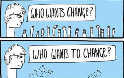 Sensibilización al cambio en la organización