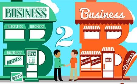 Marketing B2B en el año 2019